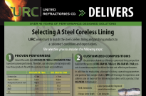 Selecting a Steel Coreless Lining
